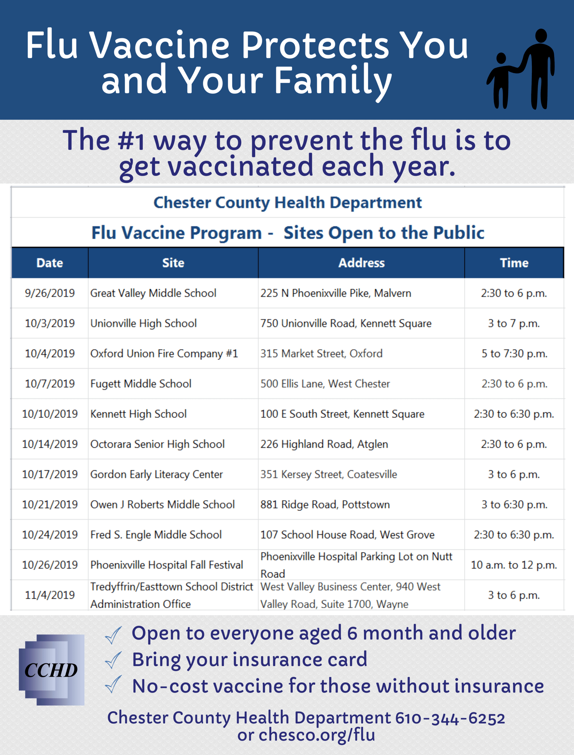 Flu vaccine clinics for the public (JPEG)